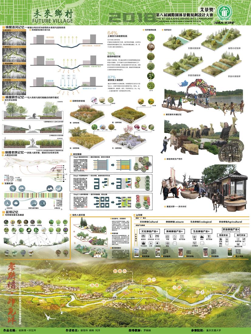 世界人居环境科学研究院联合主办的风景园林专业高水平国际学生竞赛之